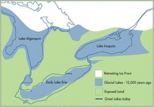 Glacial Great Lakes Map of South Western Ontario